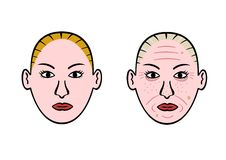 Aging face. Aging of skin and hair royalty free illustration