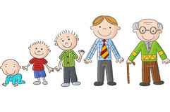 Aging people, Men at different ages. Hand drawn cartoon men Royalty Free Stock Images