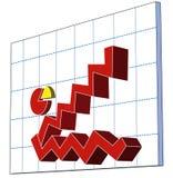 Agressieve bedrijfsgrafiek Stock Foto