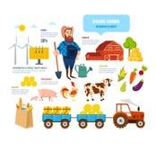 Agricoltore, animali, alimento pulito naturale, fonti di energia rispettose dell'ambiente, consegna illustrazione vettoriale