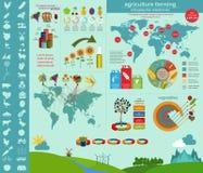 Agricultura, cultivando infographics Imagen de archivo