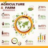 Agricultura e infographics del cultivo Fotografía de archivo