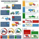 Agricultural Machines Infographic Set. With sprayer tractors and plough flat vector illustration Royalty Free Stock Photos