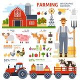 Agriculture des éléments infographic avec l'agriculteur, ferme, moulin à vent, jardin, tracteur, animaux, légumes, fruits, récolt Photographie stock libre de droits
