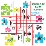 Agriculture Farm Business Stock Image