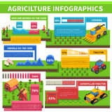 Agriculture Farming Infographic Isometric Poster. Farmers machinery and production quality infographic agricultural statistics in diagrams numbers and figures Stock Images