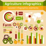 Agriculture farming infographics Stock Photo