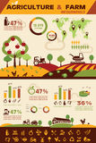 Agriculture and farming infographics. Vector icons collection Royalty Free Stock Photo