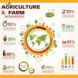 Agriculture and farming infographics. Vector icons collection Stock Photography
