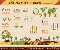 Agriculture and farming infographics Stock Image