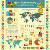 Agriculture, farming infographics Stock Photos