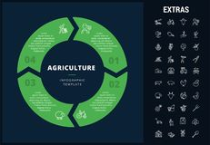Agriculture infographic template, elements, icons. Agriculture infographic template, elements and icons. Infograph includes customizable circular diagram, line Stock Images
