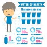 Agua del cuerpo del agua de la bebida de la ventaja de Infographic illu del vector del concepto Foto de archivo