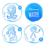 Agua del elemento del zodiaco Foto de archivo libre de regalías