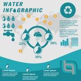 Agua infographic Foto de archivo