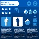 Agua infographic Foto de archivo libre de regalías