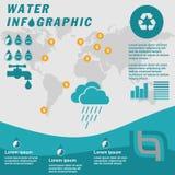 Agua infographic Imagen de archivo