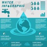 Agua infographic Fotos de archivo