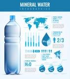 Agua mineral Infographics stock de ilustración