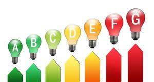 Ahorros de la energía. Fotos de archivo