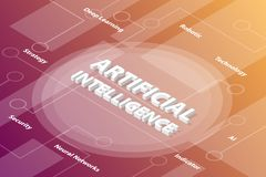 Ai artificial intelligence words isometric 3d word text concept with some related text and dot connected - vector. Illustration vector illustration