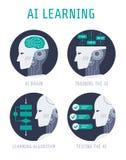Ai die, kunstmatige intelligentie, vlak-stijlillustratie met pictogrammen leren royalty-vrije illustratie