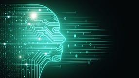 AI e conceito inteligente ilustração royalty free