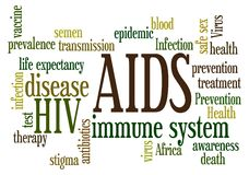 AIDS. Overview of relevant and important topics about HIV and AIDS Stock Photo