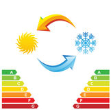 Air conditioning and energy class chart Stock Images