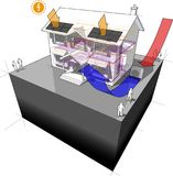 Air heat pump with floor heating and photovoltaic panels  Royalty Free Stock Images