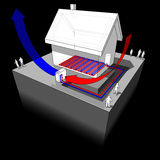 Air Heat pump and underfloor heating diagram. Diagram o simple detached house with air source heat pump and floor heating Stock Photography