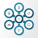 Air Outline Icons Set. Collection Of Wind, Rainstorm, Temperature And Other Elements. Also Includes Symbols Such As Wind Stock Photography