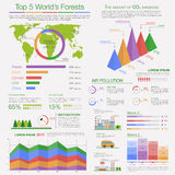 Air pollution and deforestation infographics Royalty Free Stock Images