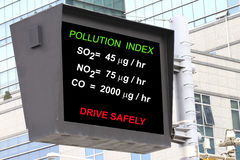 Air pollution index Royalty Free Stock Image