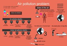 Air pollution problem infographic vector illustration isolate on white Royalty Free Stock Photo