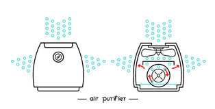 Air purifier single Stock Image