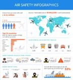Air safety infographic vector illustration Royalty Free Stock Photo