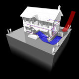 Air-source heat pump diagram. Diagram of a classic colonial house with air-source heat pump as source of energy for heating Royalty Free Stock Images