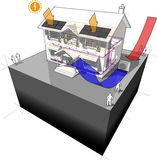 Air source heat pump with radiators and photovoltaic panels house. Diagram of a classic colonial house with air source heat pump as source of energy for heating Royalty Free Stock Photography