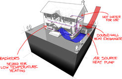 Air-source heat pump with radiators and solar panels diagram+ hand drawn notes house diagram Stock Image