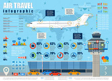 Air travel infographic. Vector air travel infographic with airport and design elements Royalty Free Stock Photos