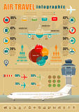 Air travel infographic. Stock Photos