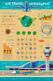 Air travel infographic Royalty Free Stock Photos