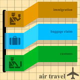 Air travel instructions Royalty Free Stock Photo