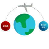 Air Travel Spreading Virus Stock Photography