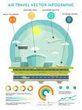 Air travel vector infographic template with Royalty Free Stock Photos