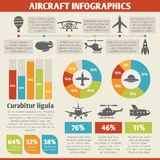 Aircraft icons infographic Royalty Free Stock Photos