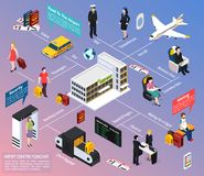 Airplane Passengers And Crew Isometric Flowchart. With airport symbols vector illustration royalty free illustration