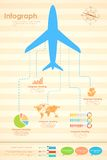 Airplane in Travel Infograph Royalty Free Stock Photos