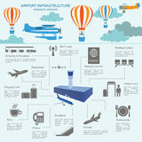 Airport, air travel infographic with design elements. Infographi Royalty Free Stock Photography